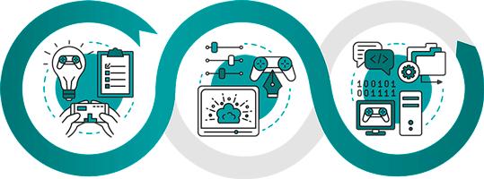 Banner de ¿Qué Aprendes? de Introduccion a la programacion de videojuegos image campus